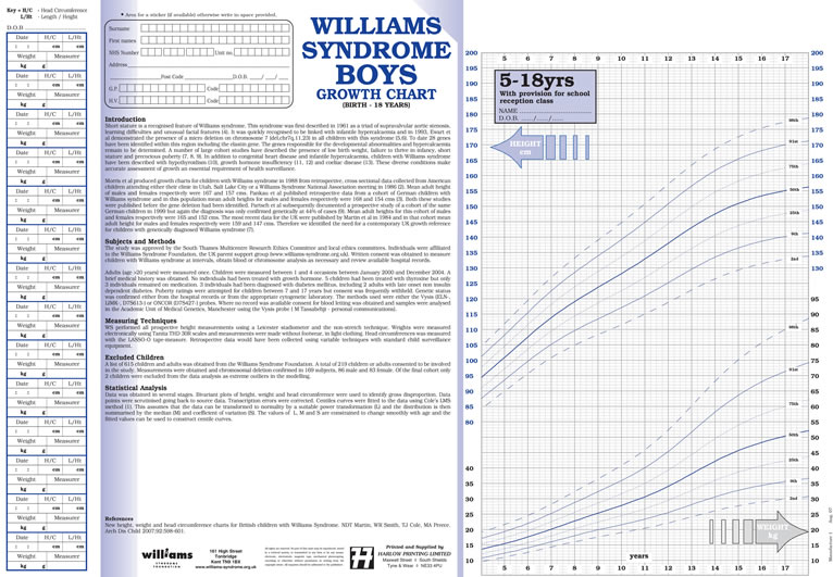 Williams Syndrome Growth Charts 10 Pack Health For All Children