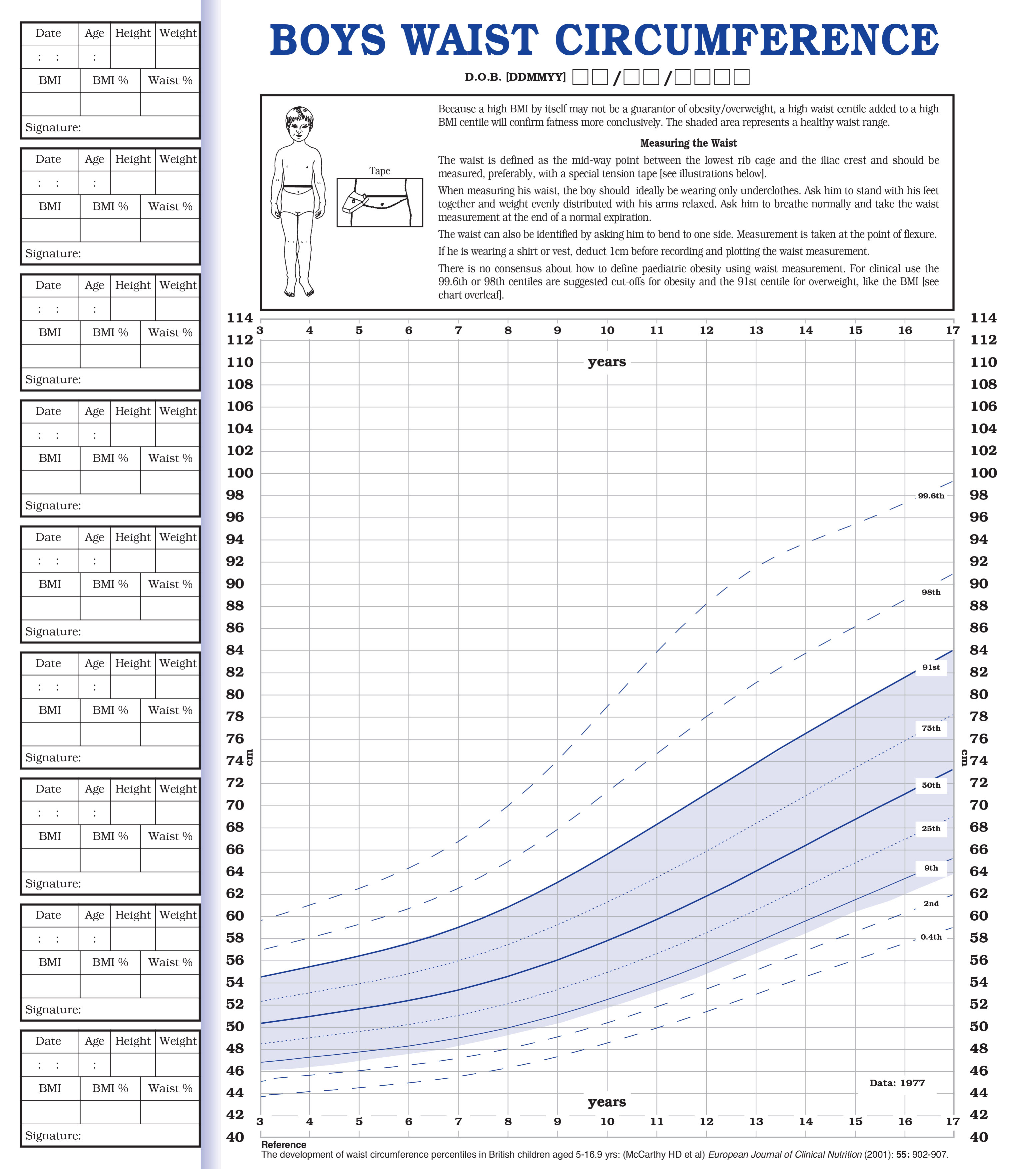 BMI and Waist Circumference Chart Science Education raveeness ...